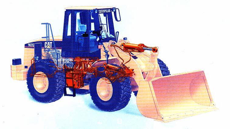 hydrolic system of loader